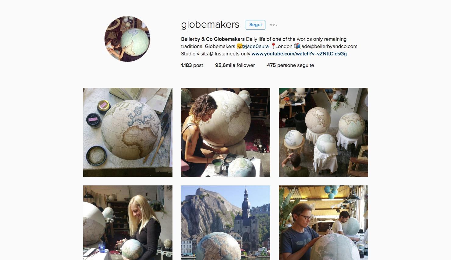 globemakers