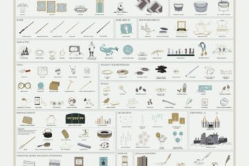 pop_chart_lab_magical_objects_1