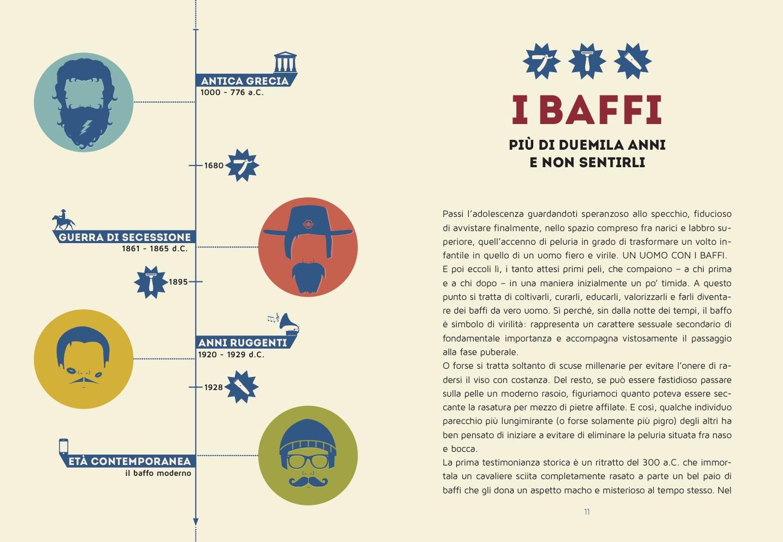 """Baffology. Dalla barba ai baffi"", a cura di Theodore Beard, 24 Ore Cultura, settembre 2016"