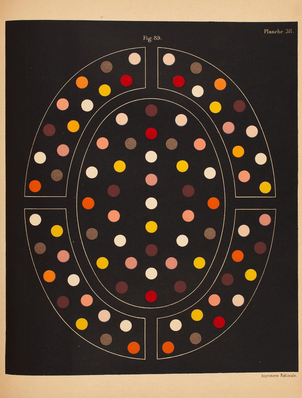 "Tavola tratta da ""De la loi du contraste simultané des couleurs"", Parigi. 1889, di Michel Eugène Chevreul (1786-1889)"