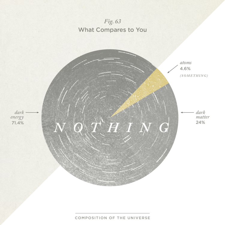 63 NothingComparesToYou