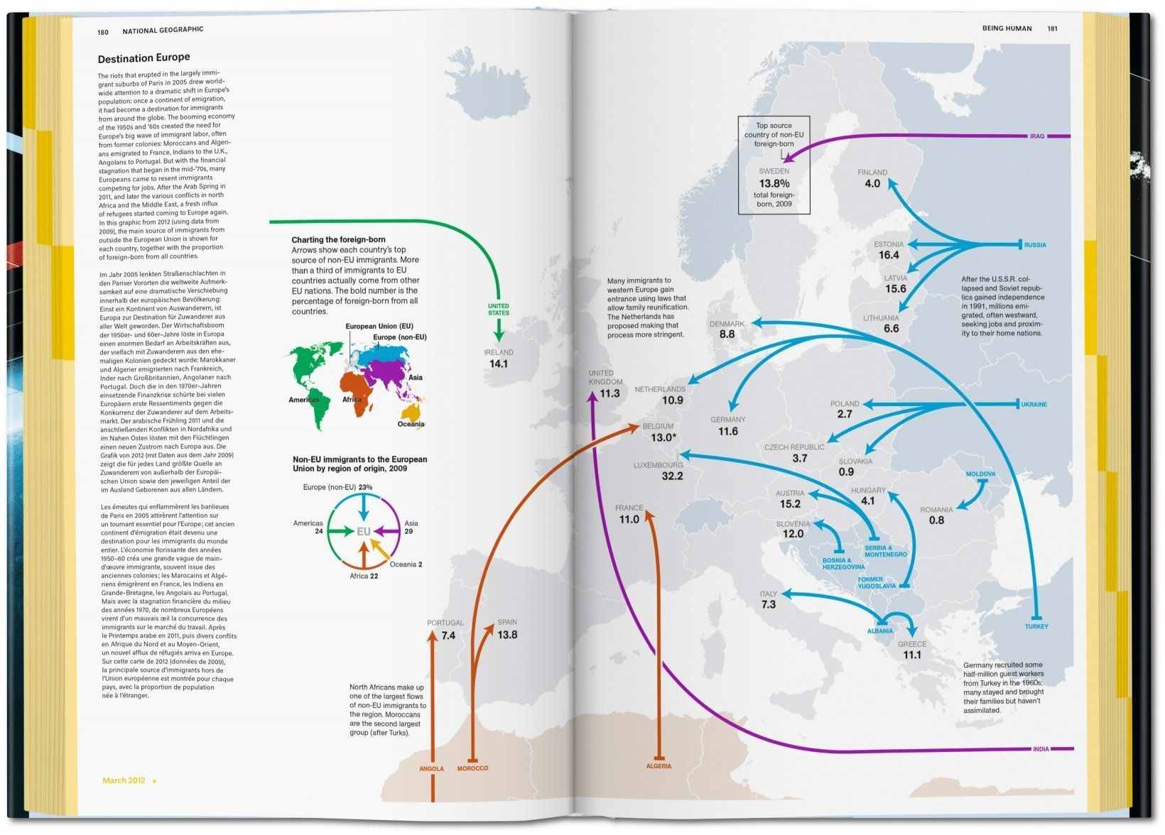 national geographic infographics 4