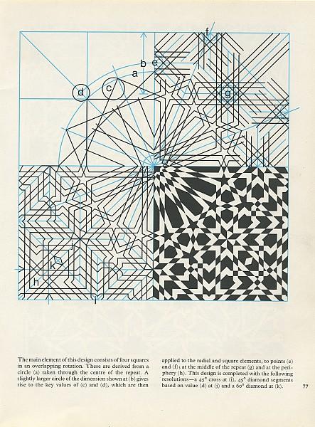 islamic pattern 25