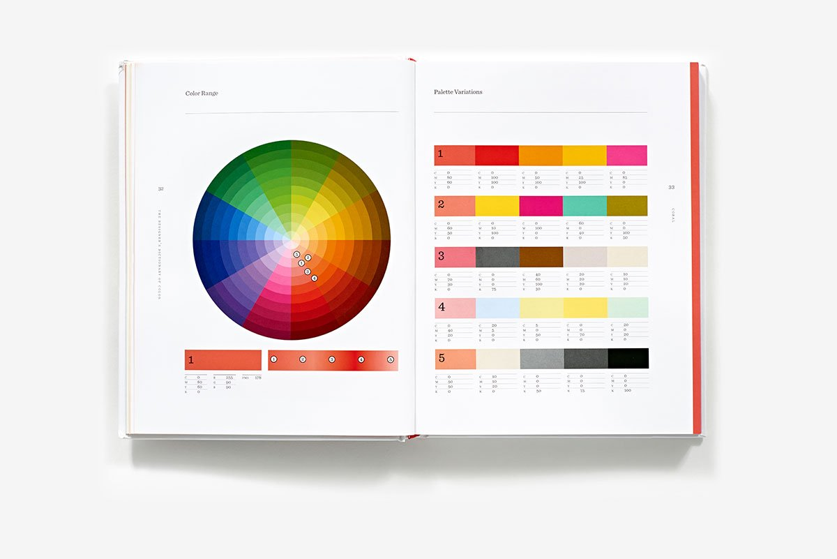 the designers dictionary of color 07