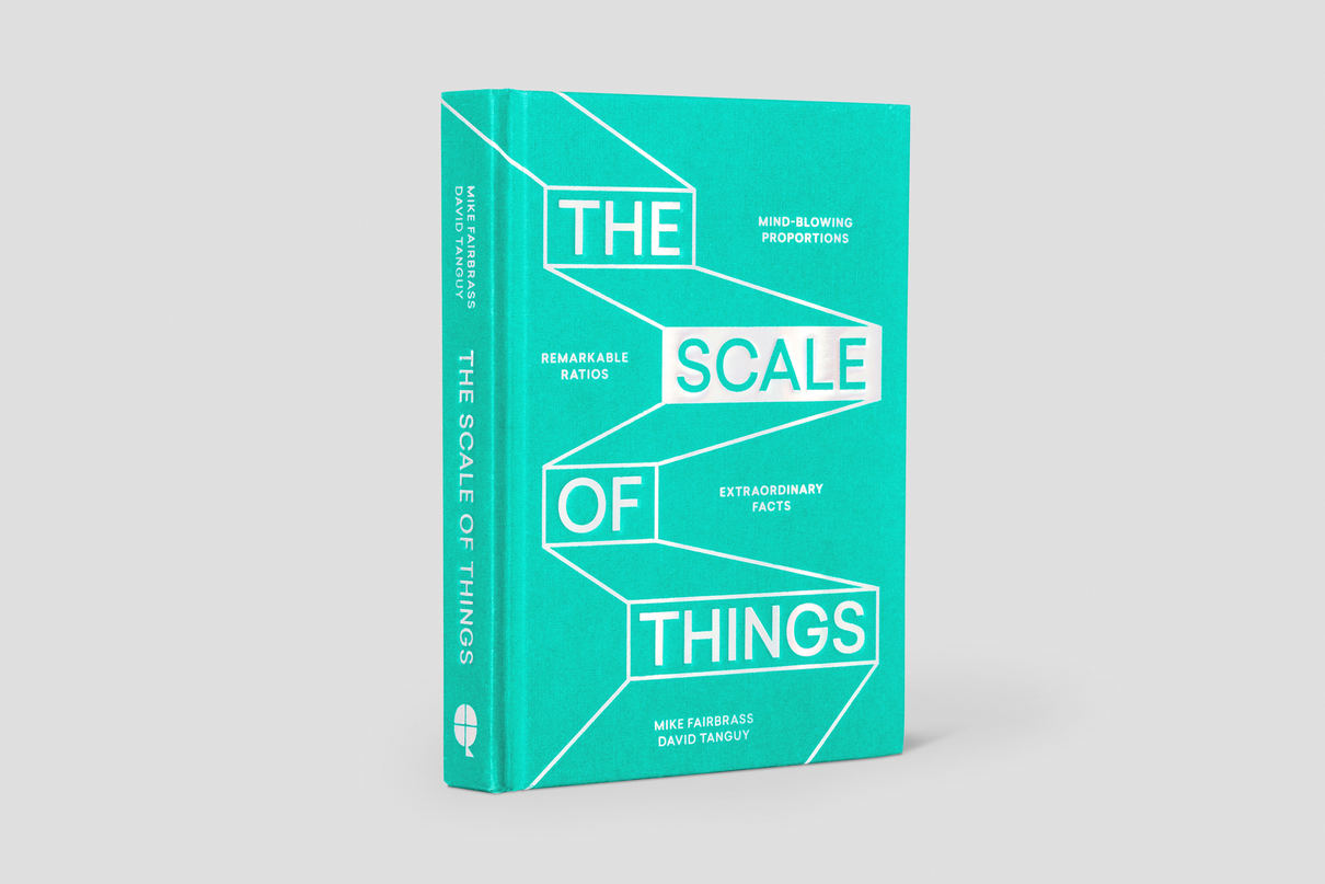 the scale of things 1