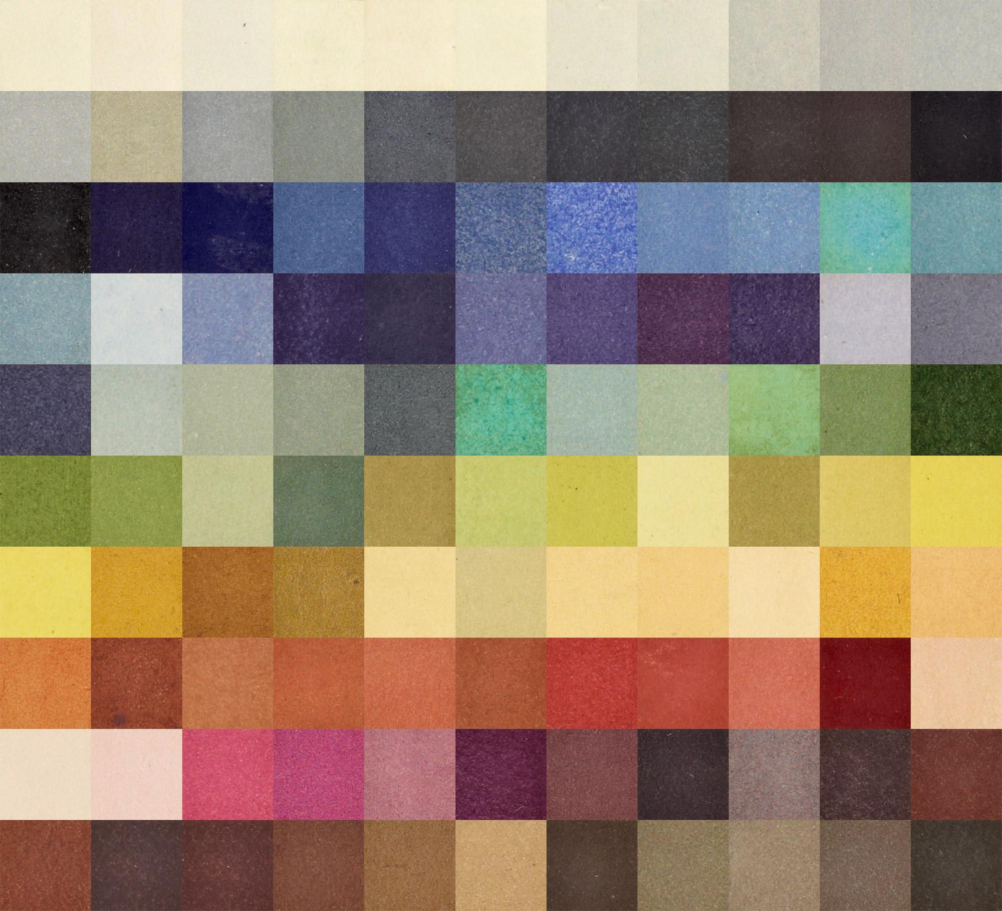 Tesori d'archivio: la nomenclatura dei colori di Werner ora ha anche una versione online