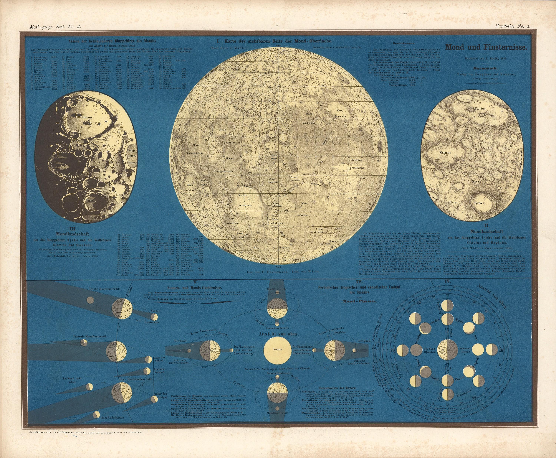l ewald 1857