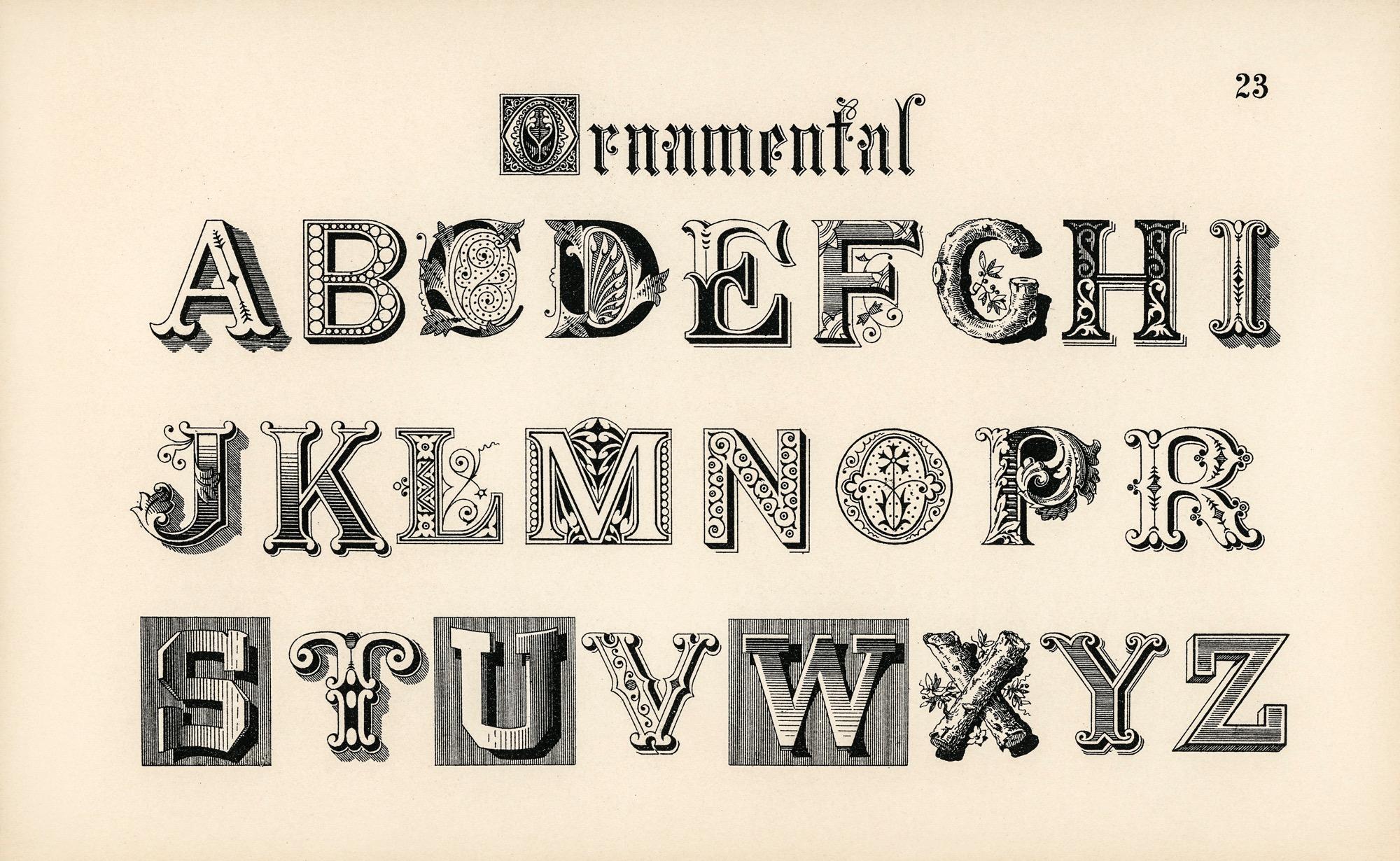 Tesori d'archivio: gli alfabeti ornamentali di Hermann Esser