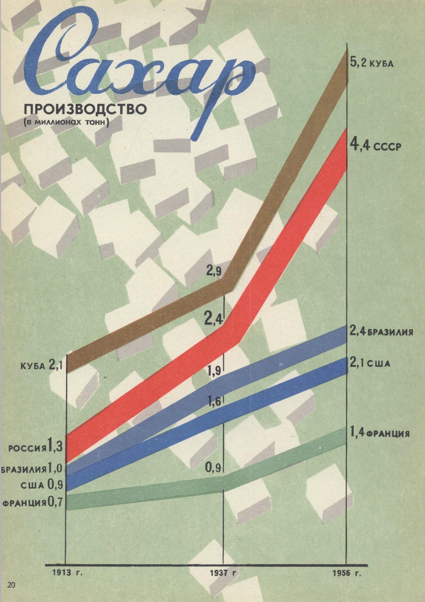 cccp infographics 20 copy