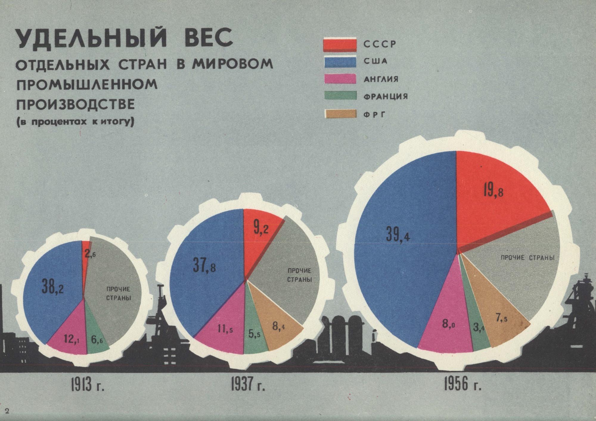 cccp infographics 3