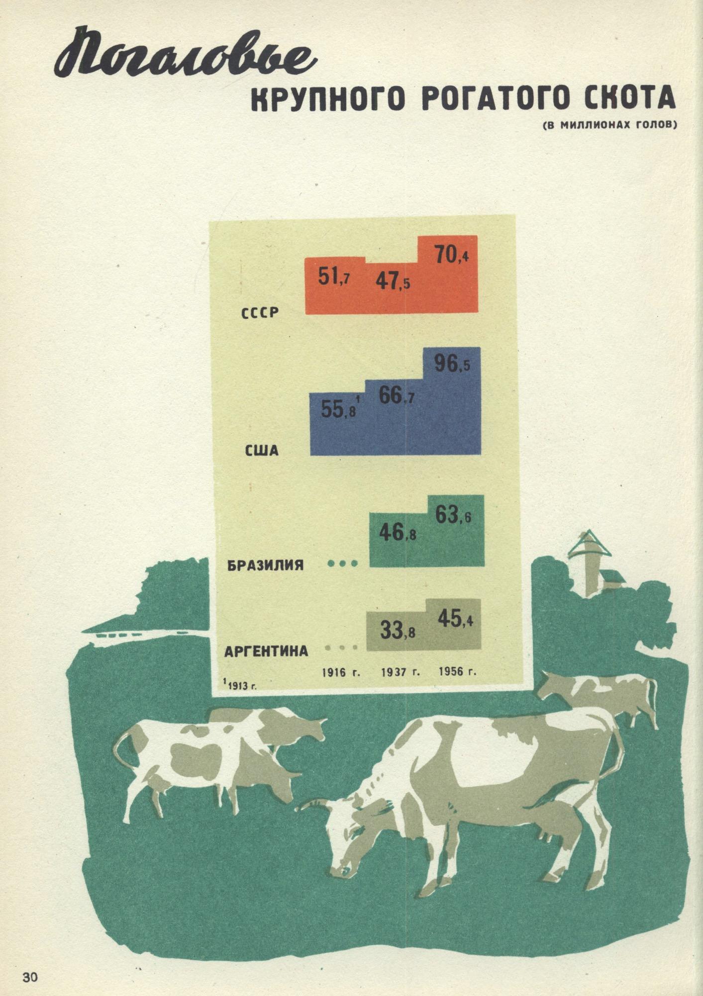 cccp infographics 30 copy