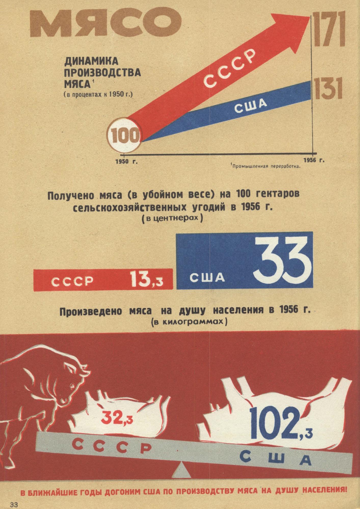 cccp infographics 33 copy