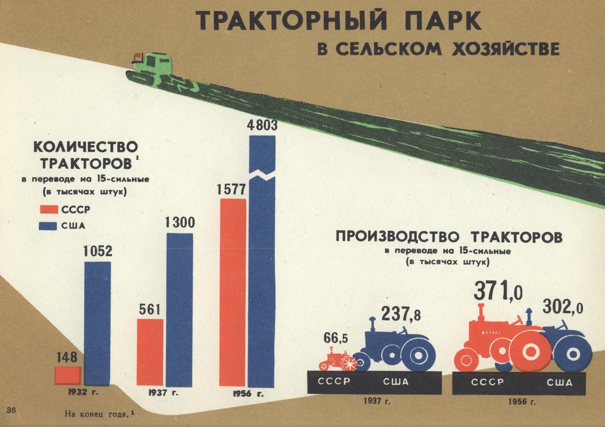 cccp infographics 36 copy