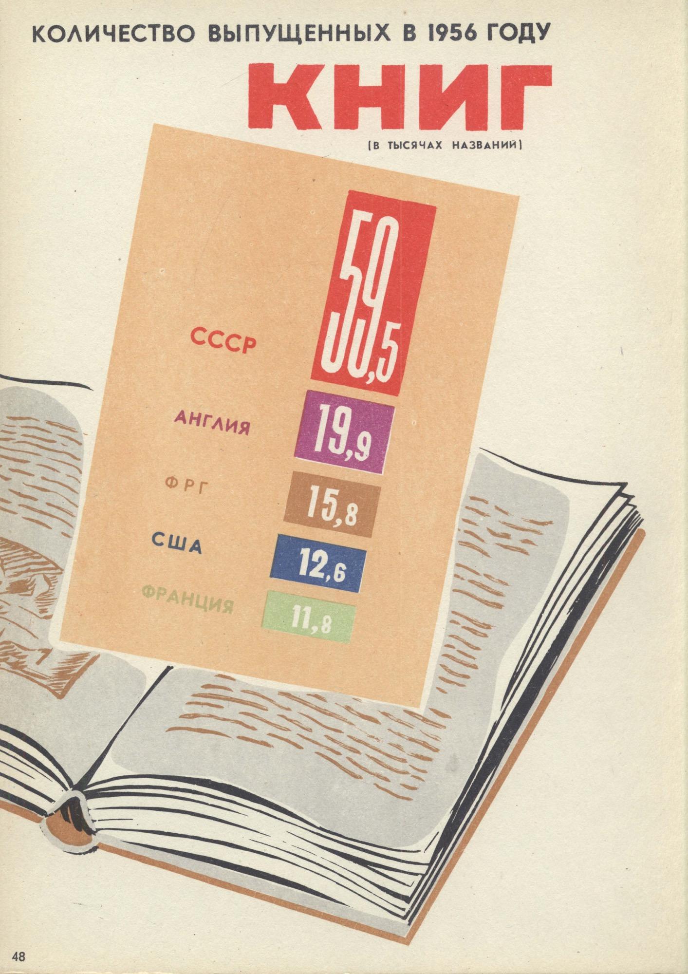 cccp infographics 48 copy