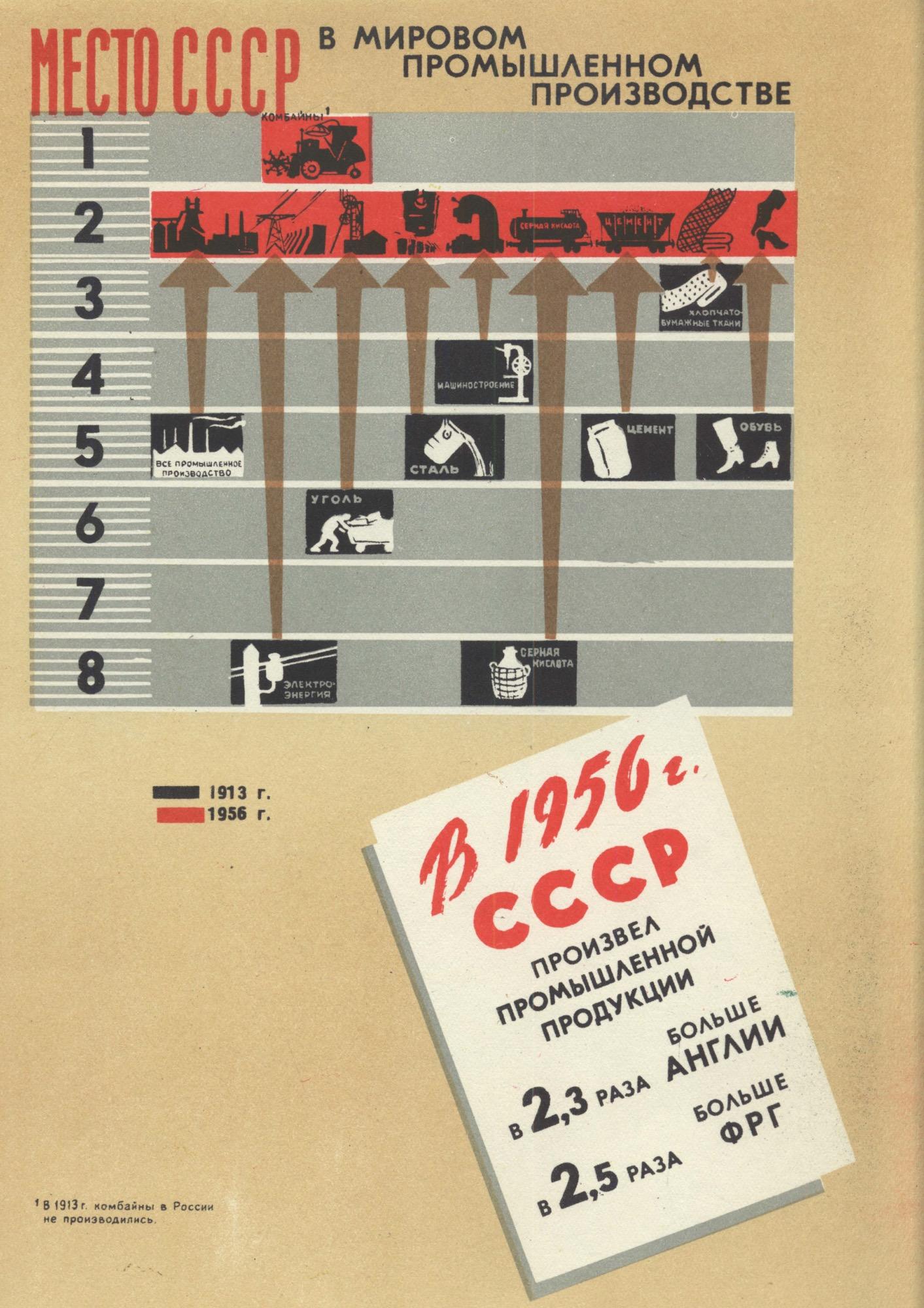 cccp infographics 4