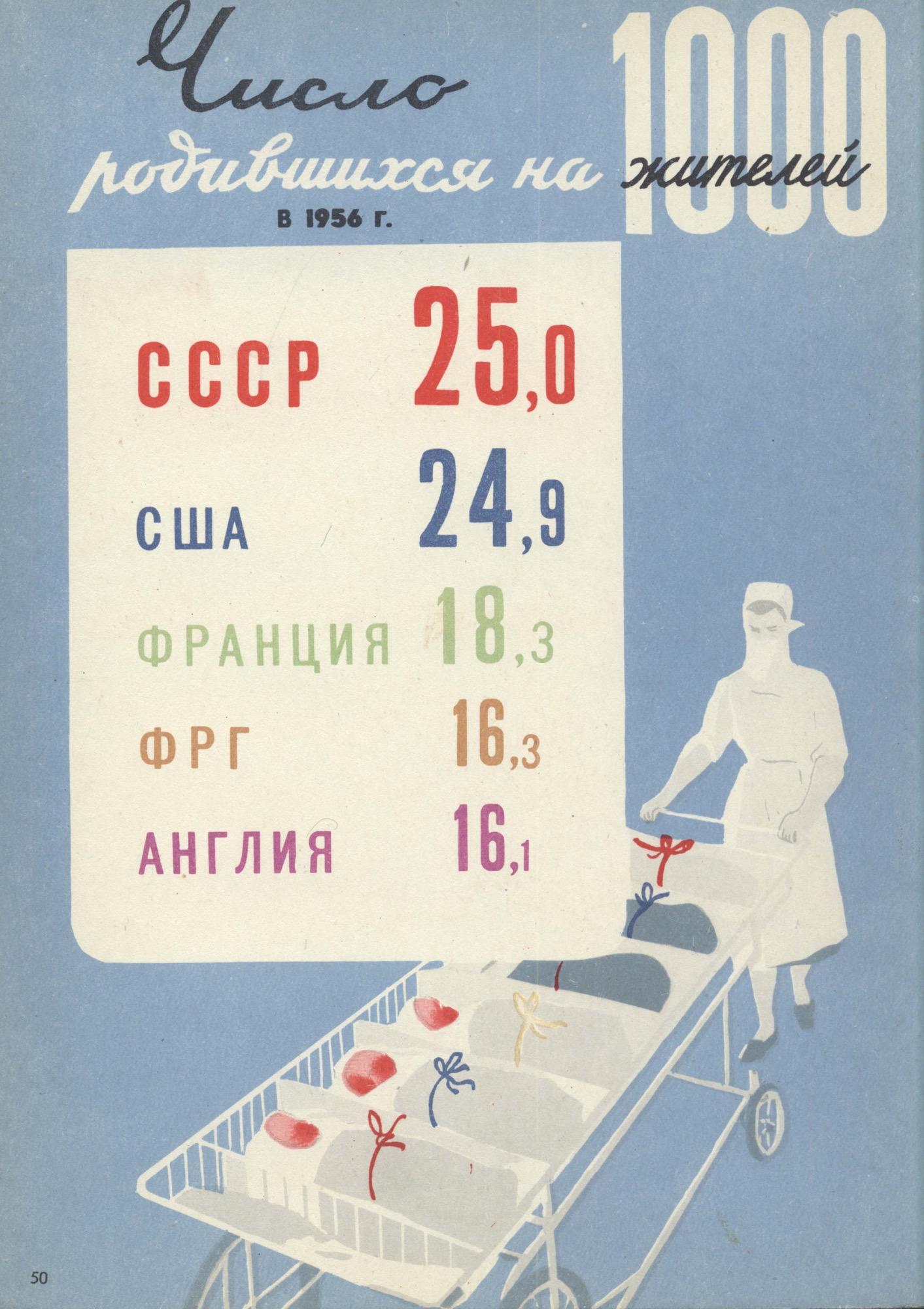 cccp infographics 50 copy
