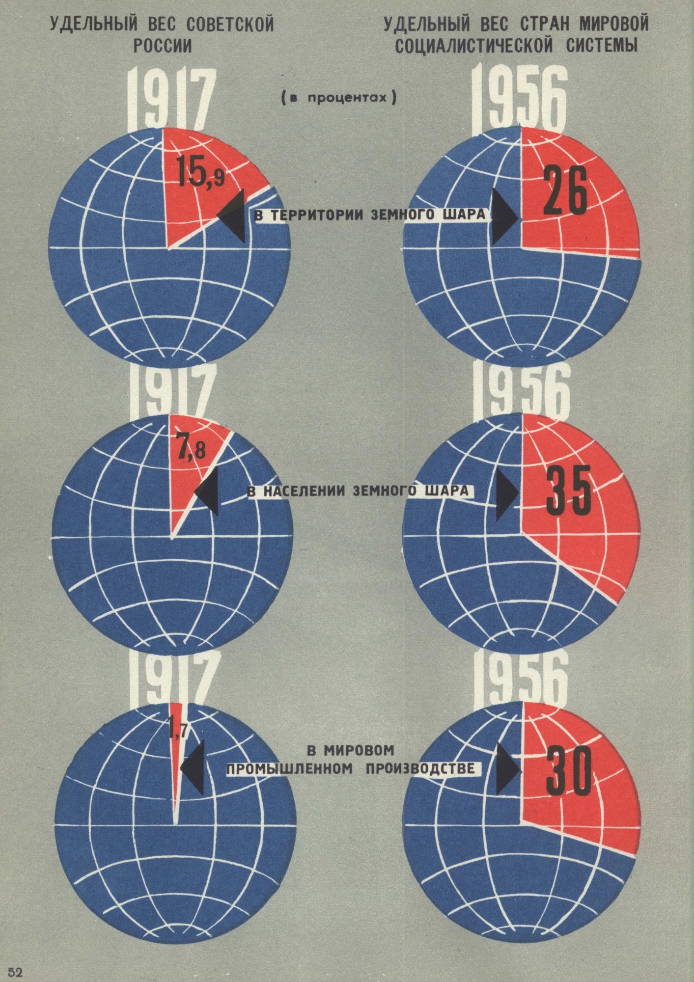 cccp infographics 52 copy
