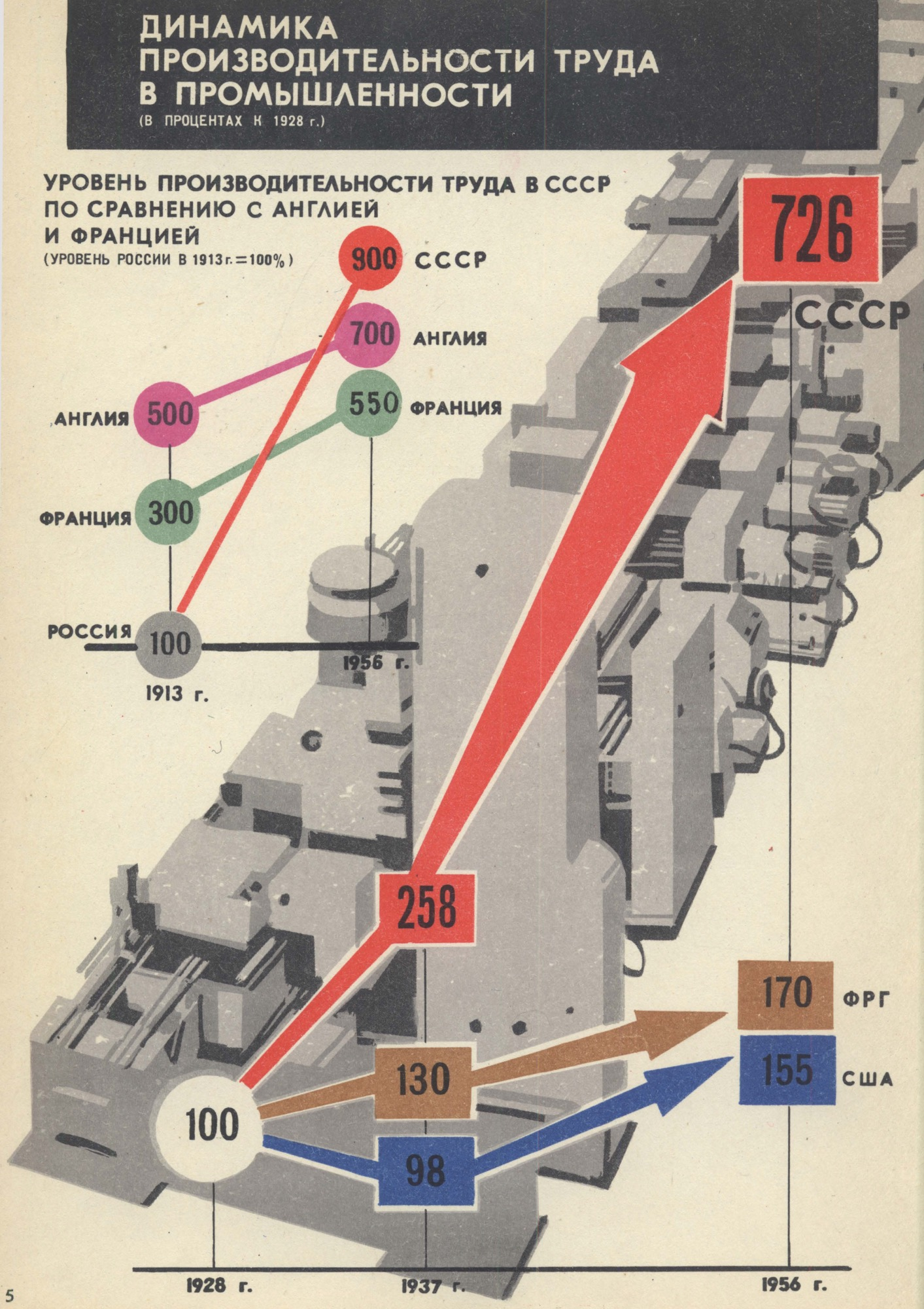 cccp infographics 6