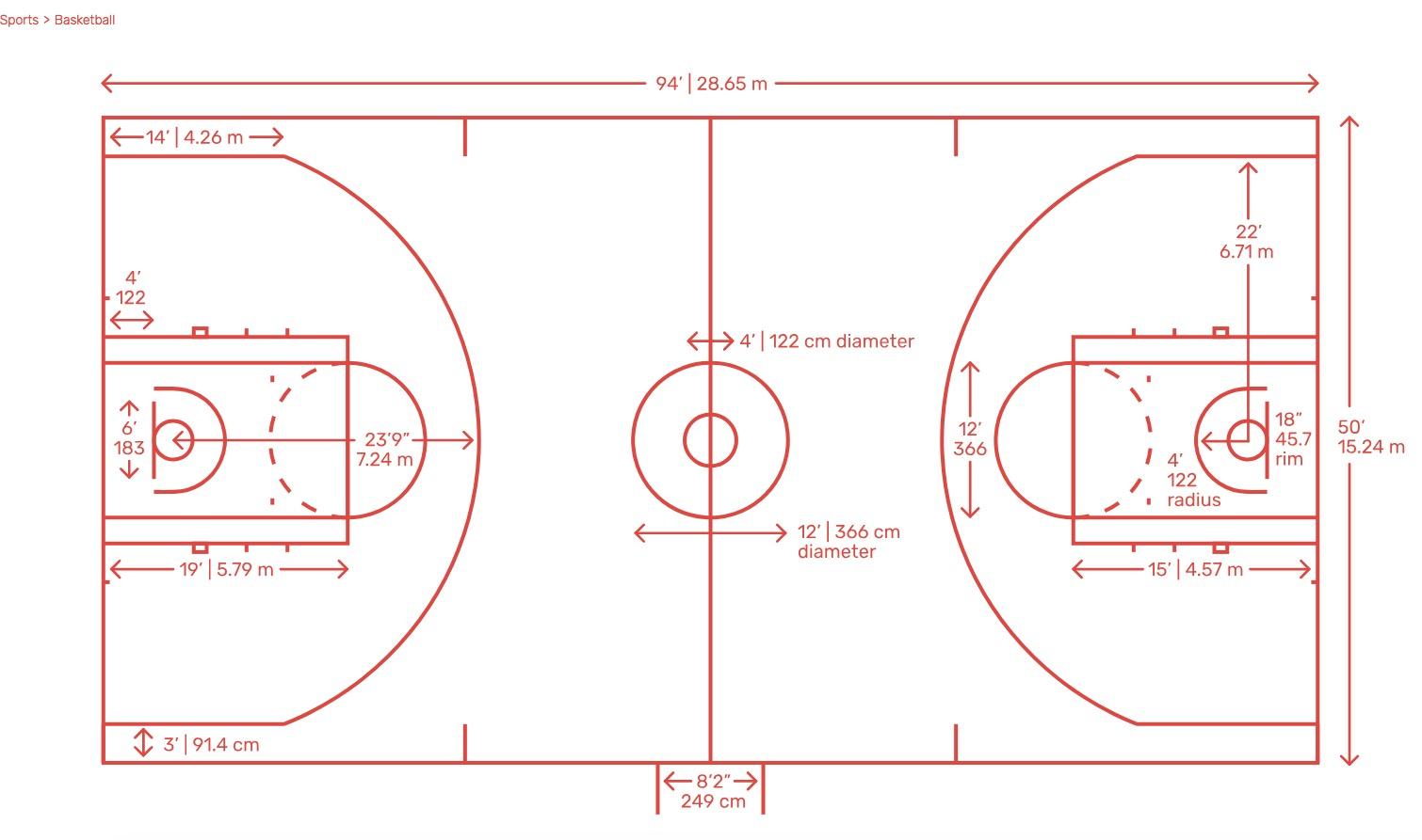 dimensions guide 12