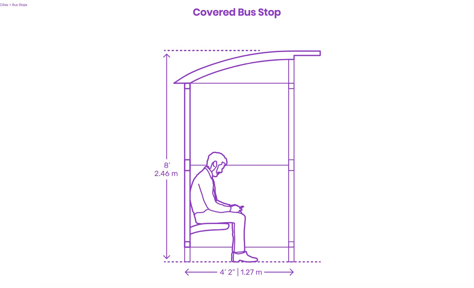 dimensions guide 14
