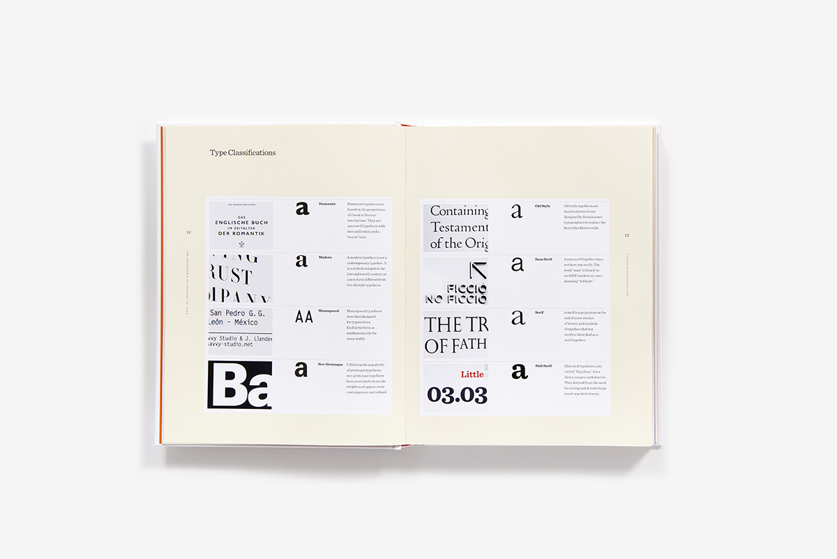 the designers dictionary of type abrams adams 4