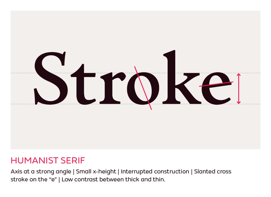 A guide to type styles fontsmith 2