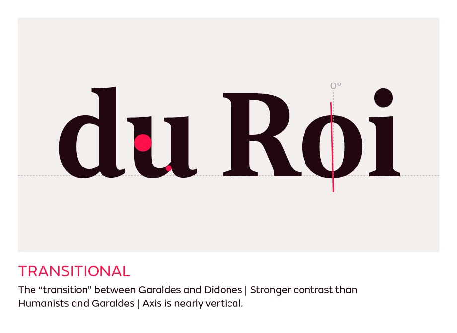 A guide to type styles fontsmith 4