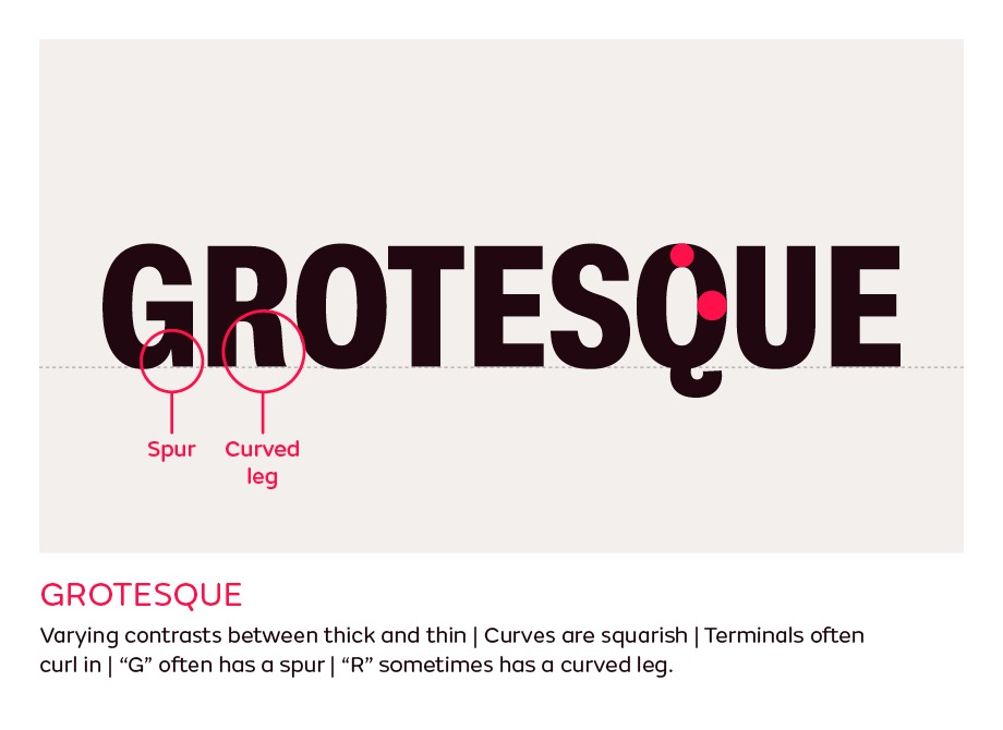 A guide to type styles fontsmith 5