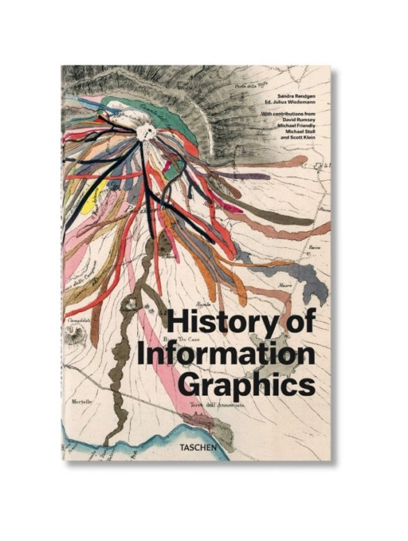 History of Information Graphics 0