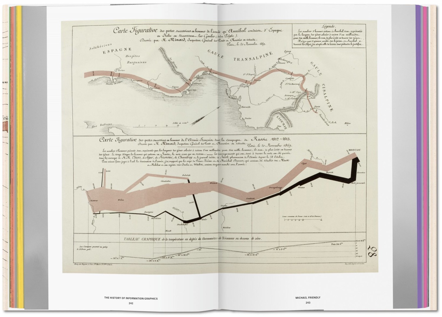 History of Information Graphics 4