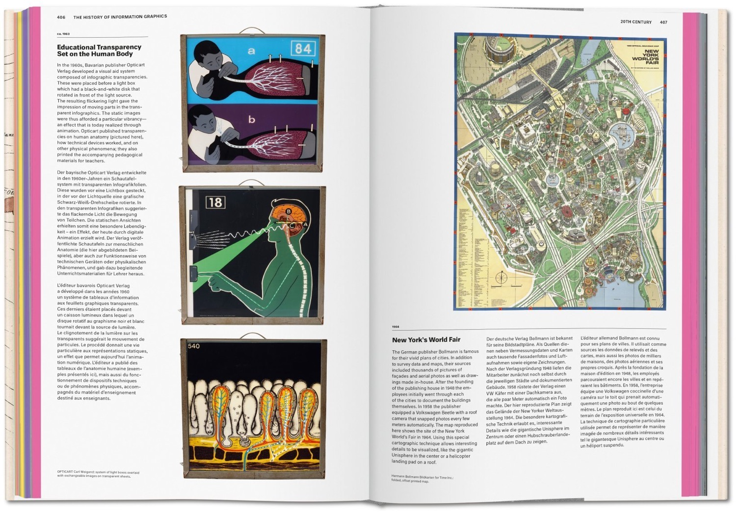 History of Information Graphics 6