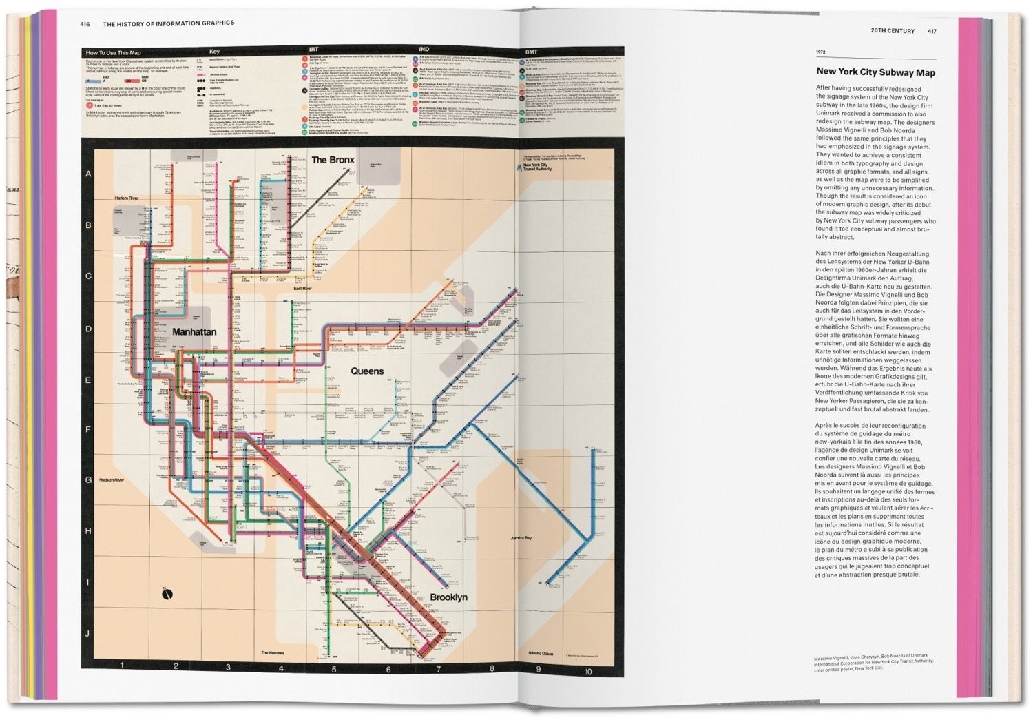 History of Information Graphics 7