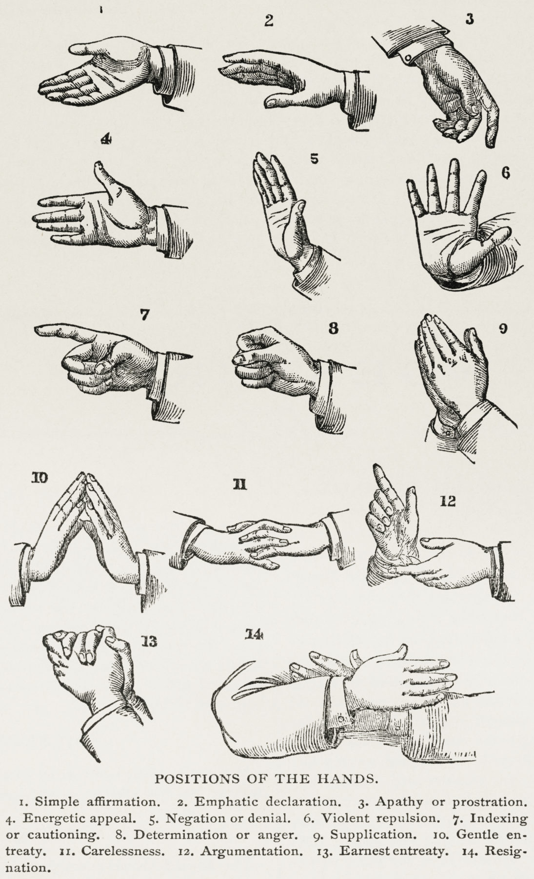 Positions of the Hands