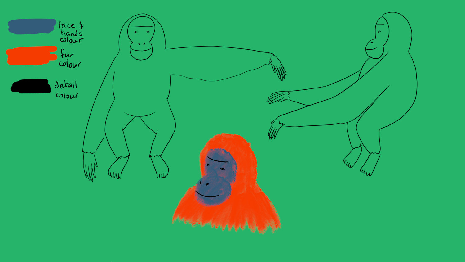 The Gigantic Change – Process – Orangutan