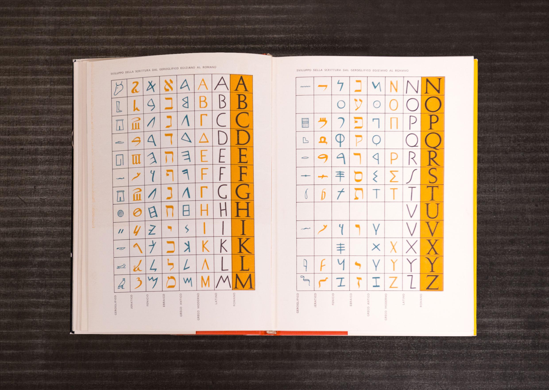 alfa beta novarese archivio tipografico 3
